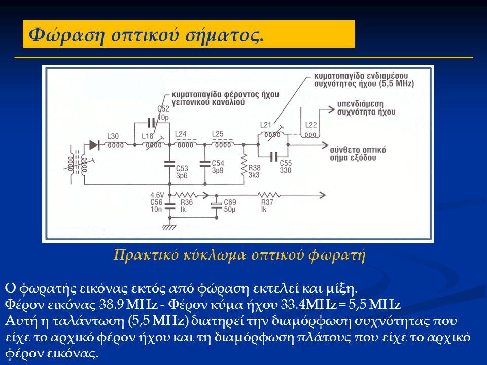 Φώραση οπτικού σήματος. Ο φωρατής εικόνας εκτός από φώραση εκτελεί και μίξη. Φέρον εικόνας 38.9 MHz - Φέρον κύμα ήχου 33.4MHz = 5,5 MHz Αυτή η ταλάντω