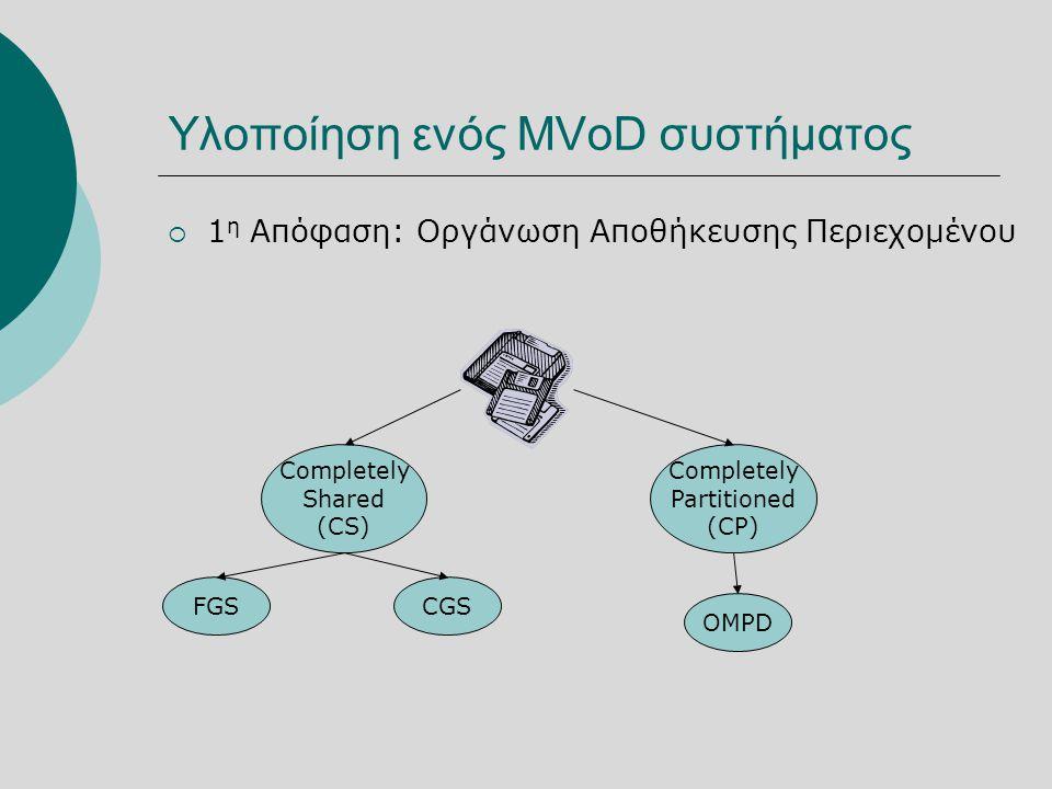 Υλοποίηση ενός MVoD συστήματος  1 η Απόφαση: Οργάνωση Αποθήκευσης Περιεχομένου Completely Partitioned (CP) Completely Shared (CS) OMPD FGSCGS