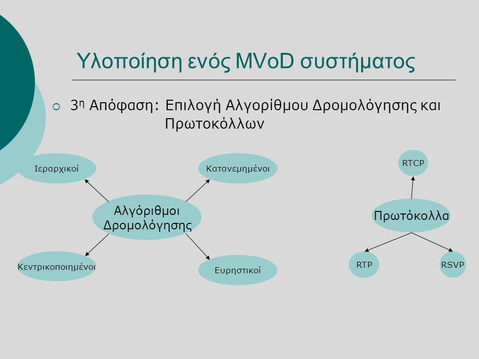 Υλοποίηση ενός MVoD συστήματος  3 η Απόφαση: Επιλογή Αλγορίθμου Δρομολόγησης και Πρωτοκόλλων Αλγόριθμοι Δρομολόγησης Κεντρικοποιημένοι ΚατανεμημένοιΙεραρχικοί Ευρηστικοί Πρωτόκολλα RTP RTCP RSVP