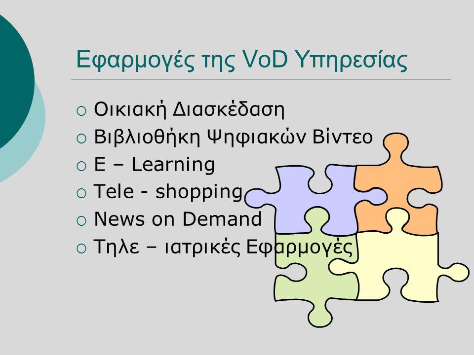 Οικιακή Διασκέδαση  Βιβλιοθήκη Ψηφιακών Βίντεο  E – Learning  Tele - shopping  News on Demand  Τηλε – ιατρικές Εφαρμογές Εφαρμογές της VoD Υπηρεσίας