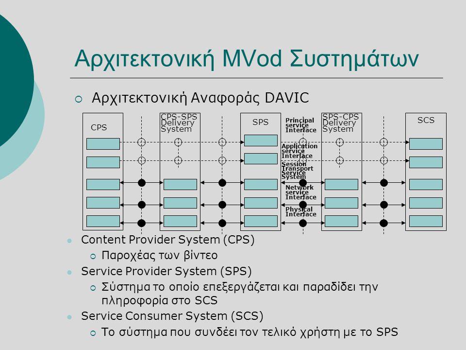 Αρχιτεκτονική MVod Συστημάτων  Αρχιτεκτονική Αναφοράς DAVIC  Content Provider System (CPS)  Παροχέας των βίντεο  Service Provider System (SPS)  Σύστημα το οποίο επεξεργάζεται και παραδίδει την πληροφορία στο SCS  Service Consumer System (SCS)  Το σύστημα που συνδέει τον τελικό χρήστη με το SPS CPS CPS-SPS Delivery System SPS SPS-CPS Delivery System Principal service Interface Application service Interface Session Transport Service System Network service Interface Physical Interface SCS