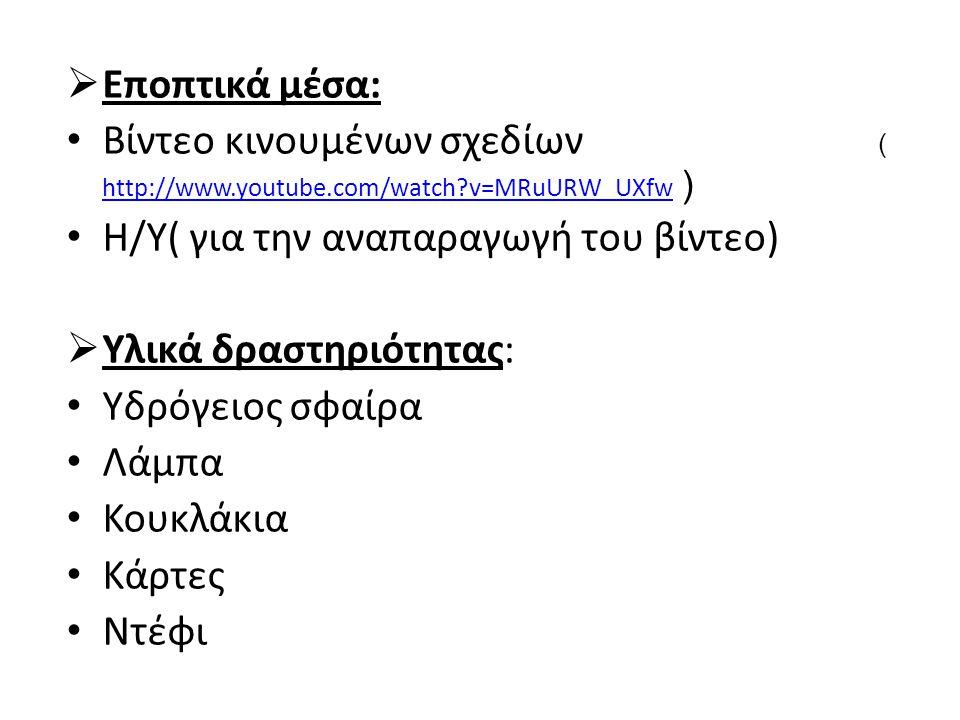 Παρουσίαση των σταδίων διαδικασίας της δραστηριότητας : • α.