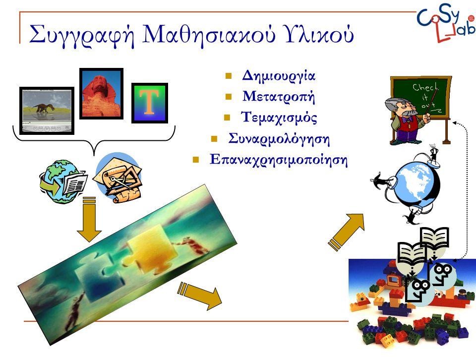 Κύκλος Ζωής Μαθησιακού Υλικού Διαθέσιμο Υλικό Εργαλεία Συγγραφής Εργαλεία Συγγραφής Μετατροπή Δημιουργία Επαναπρο- σδιορισμός Συναρμολόγηση Κατάλογος Μαθημάτων Κατάλογος Μαθημάτων LMS Εισαγωγή Αναζήτηση Παράδοση Παρακολούθηση Προόδου Μαθητή