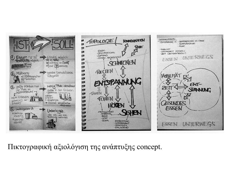 Πικτογραφική αξιολόγιση της ανάπτυξης concept.