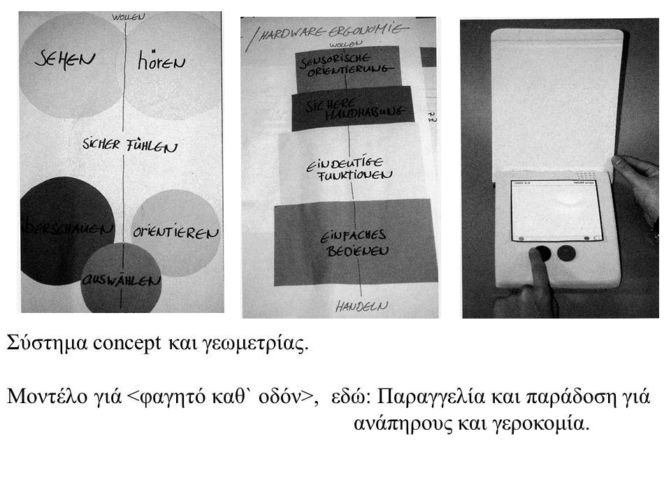 Σύστημα concept και γεωμετρίας.