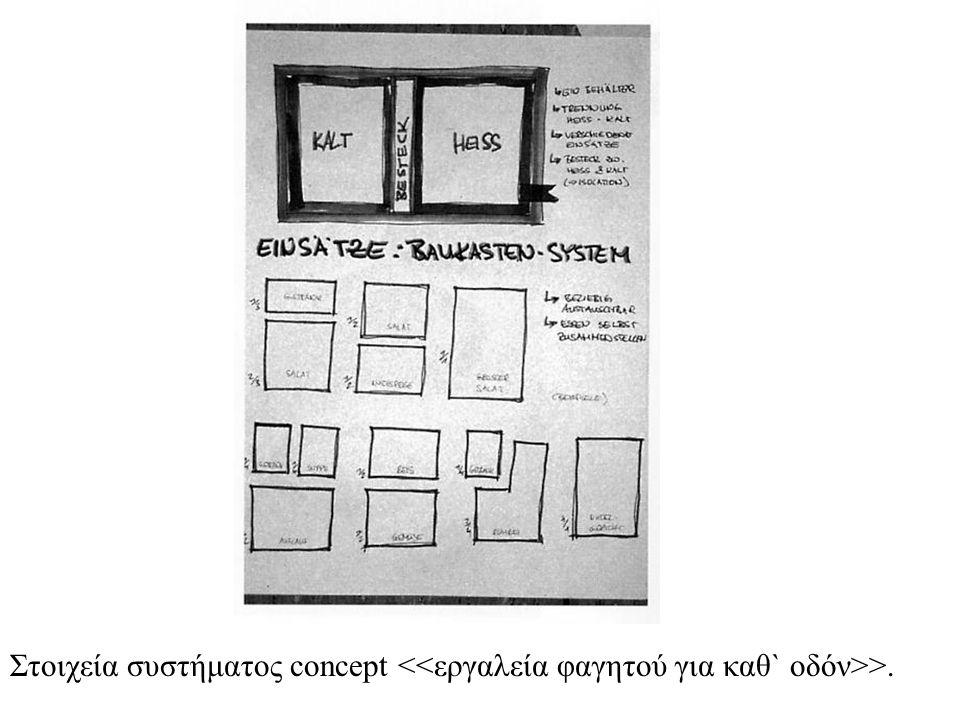 Στοιχεία συστήματος concept >.