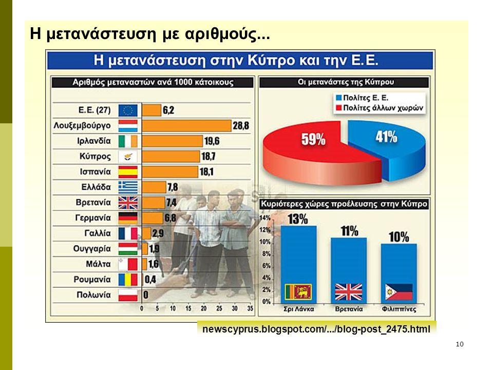 10 Η μετανάστευση με αριθμούς... newscyprus.blogspot.com/.../blog-post_2475.html