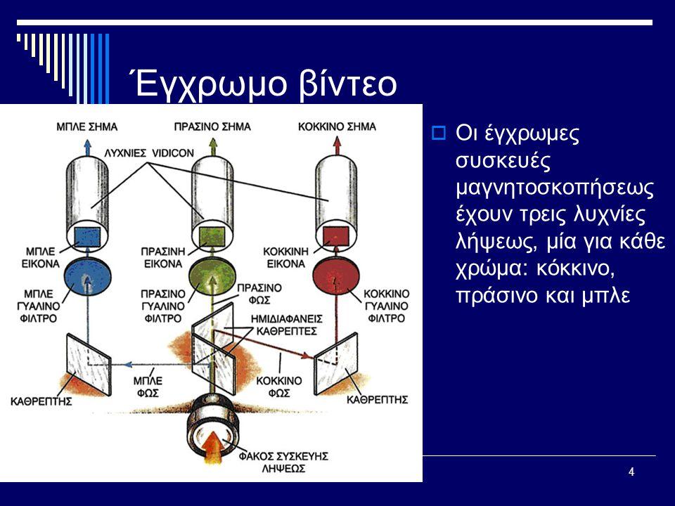 4 Έγχρωμο βίντεο  Οι έγχρωμες συσκευές μαγνητοσκοπήσεως έχουν τρεις λυχνίες λήψεως, μία για κάθε χρώμα: κόκκινο, πράσινο και μπλε