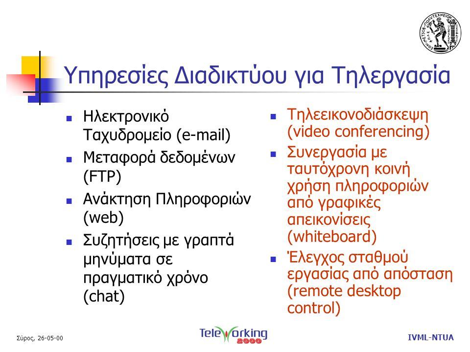 Σύρος, 26-05-00 IVML-NTUA Υπηρεσίες Διαδικτύου για Τηλεργασία  Ηλεκτρονικό Ταχυδρομείο (e-mail)  Μεταφορά δεδομένων (FTP)  Ανάκτηση Πληροφοριών (web)  Συζητήσεις με γραπτά μηνύματα σε πραγματικό χρόνο (chat)  Τηλεεικονοδιάσκεψη (video conferencing)  Συνεργασία με ταυτόχρονη κοινή χρήση πληροφοριών από γραφικές απεικονίσεις (whiteboard)  Έλεγχος σταθμού εργασίας από απόσταση (remote desktop control)