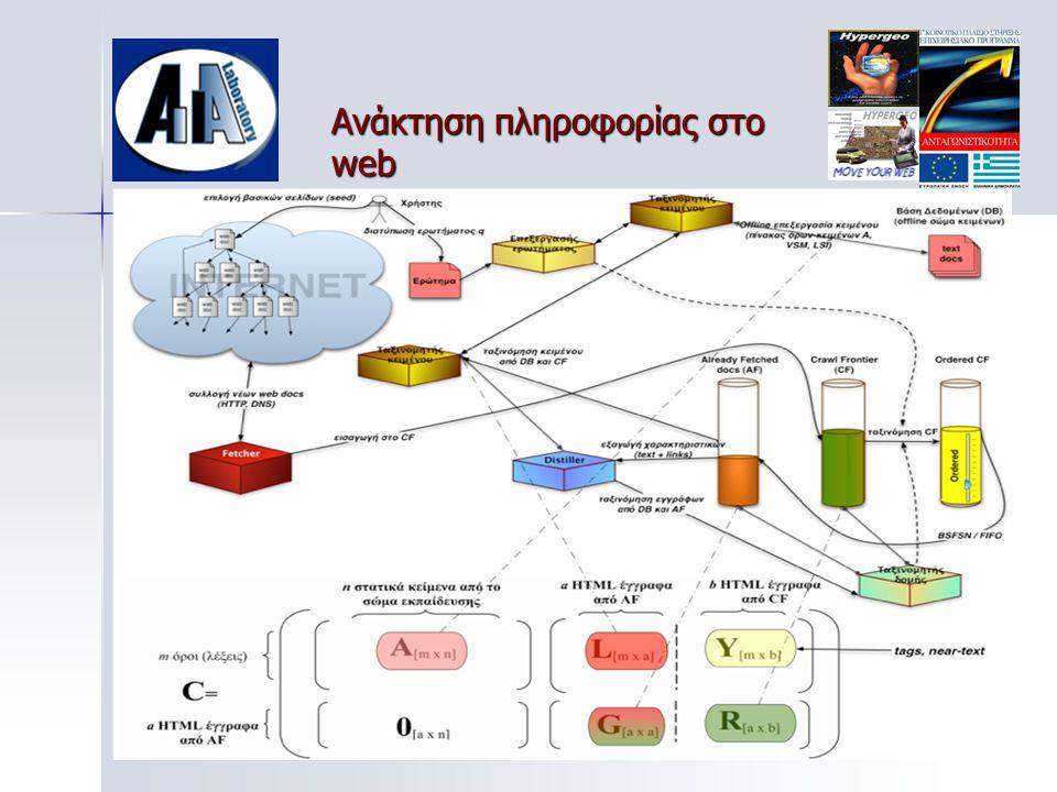Ανάκτηση πληροφορίας στο web