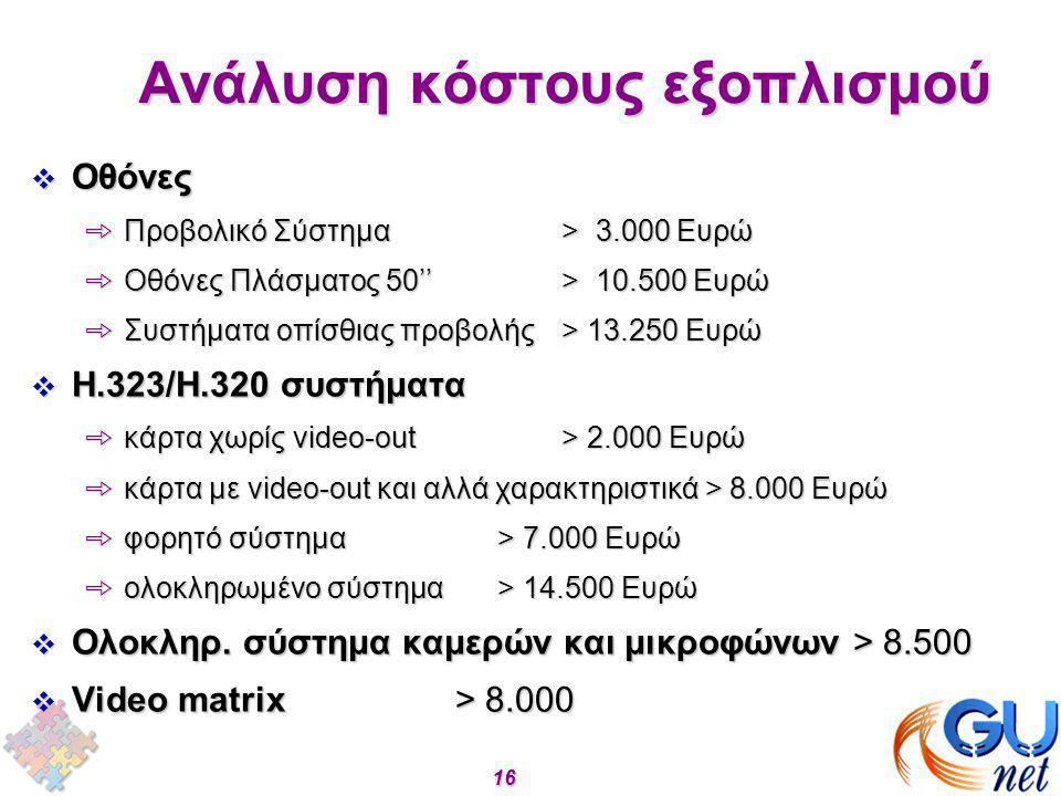 16 16 Ανάλυση κόστους εξοπλισμού  Οθόνες þΠροβολικό Σύστημα > 3.000 Ευρώ þΟθόνες Πλάσματος 50''> 10.500 Ευρώ þΣυστήματα οπίσθιας προβολής > 13.250 Ευ
