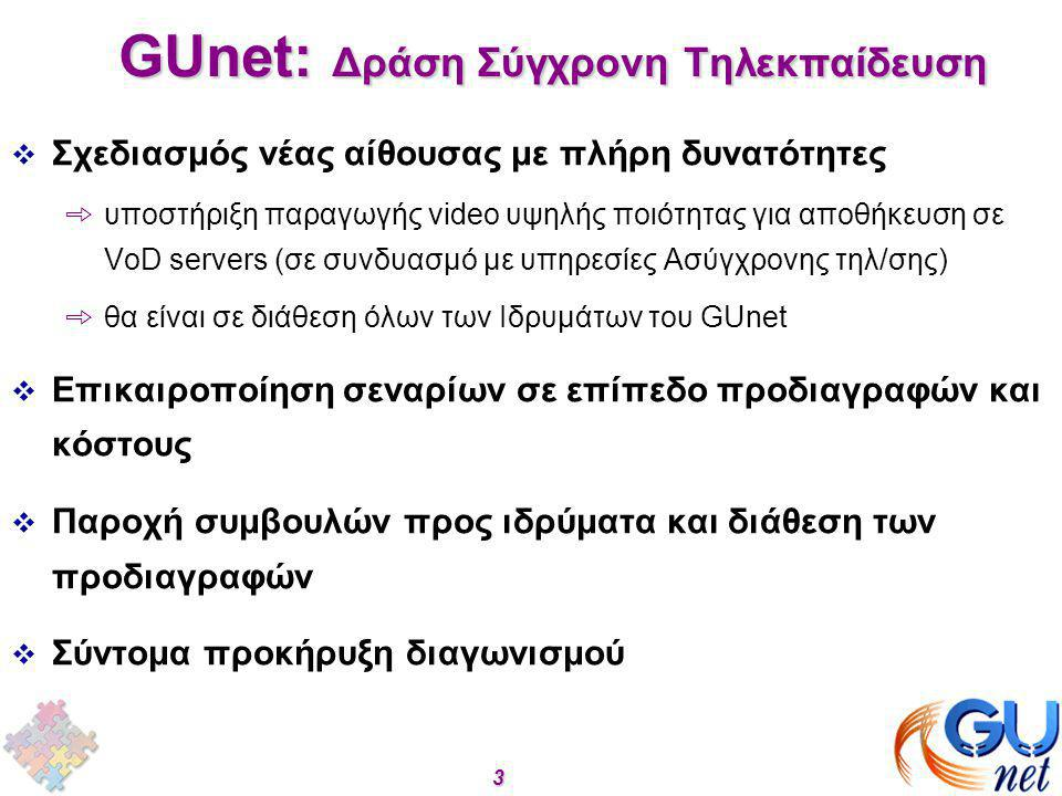 3 GUnet: Δράση Σύγχρονη Τηλεκπαίδευση   Σχεδιασμός νέας αίθουσας με πλήρη δυνατότητες þ þυποστήριξη παραγωγής video υψηλής ποιότητας για αποθήκευση