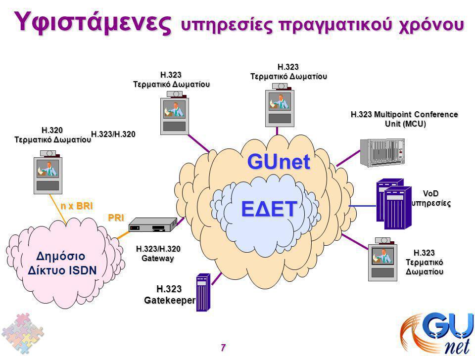 7 Υφιστάμενες υπηρεσίες πραγματικού χρόνου H.323 Multipoint Conference Unit (MCU Unit (MCU) H.323 Τερματικό Δωματίου H.323 H.323ΤερματικόΔωματίου H.32