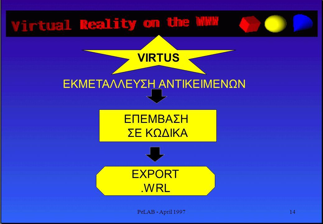 PeLAB - April 199713 Sced : Constraint Based Scene Design •Δύσχρηστο Interface •Συνεργάζεται με άλλα προγράμματα •Κάνει export σε *.wrl