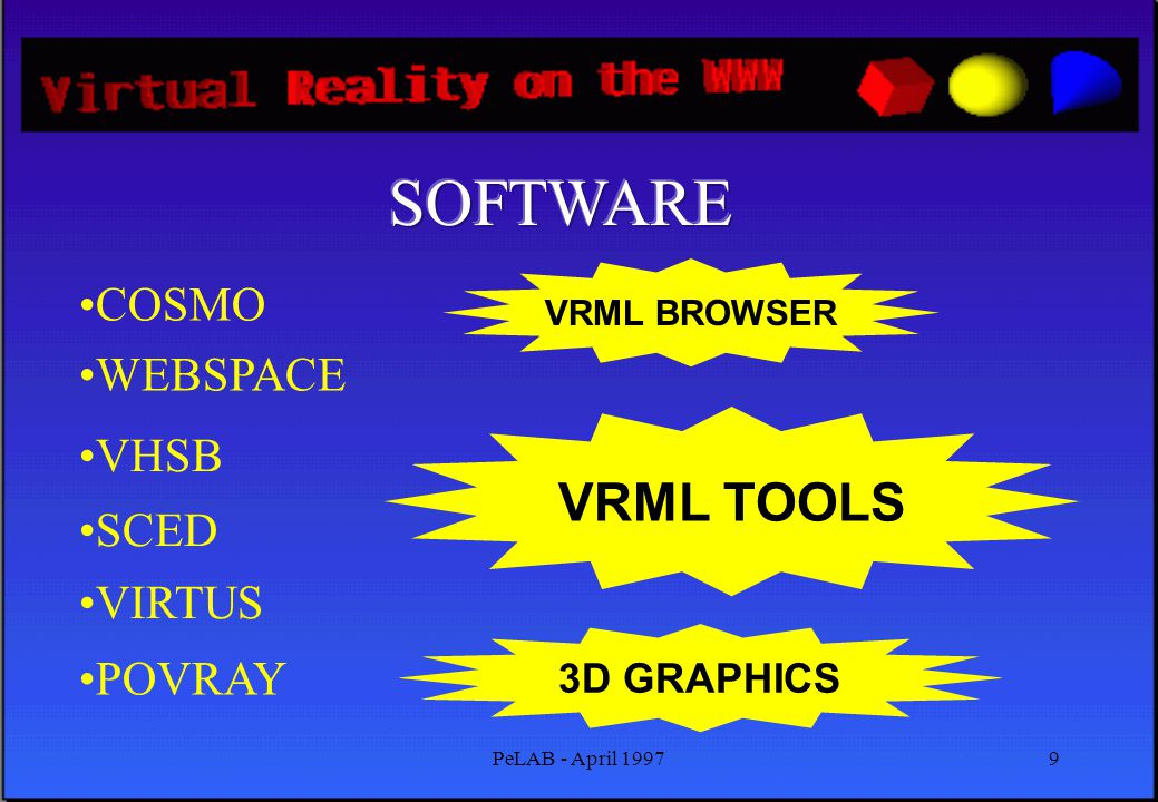 PeLAB - April 19979 •COSMO •WEBSPACE •VHSB •SCED •VIRTUS •POVRAY VRML BROWSER VRML TOOLS 3D GRAPHICS