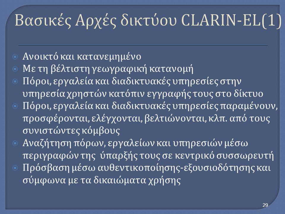 Βασικές Αρχές δικτύου CLARIN-EL(1)  Ανοικτό και κατανεμημένο  Με τη βέλτιστη γεωγραφική κατανομή  Πόροι, εργαλεία και διαδικτυακές υπηρεσίες στην υ