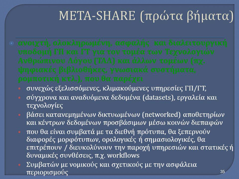 35 META-SHARE (πρώτα βήματα)  ανοιχτή, ολοκληρωμένη, ασφαλής και διαλειτουργική υποδομή ΓΠ και ΓΤ για τον τομέα των Τεχνολογιών Ανθρώπινου Λόγου (ΤΑΛ
