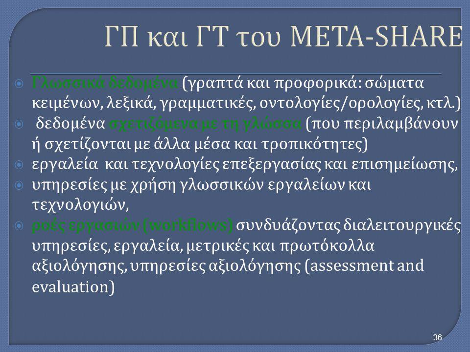 36 ΓΠ και ΓΤ του META-SHARE  Γλωσσικά δεδομένα (γραπτά και προφορικά: σώματα κειμένων, λεξικά, γραμματικές, οντολογίες/ορολογίες, κτλ.)  δεδομένα σχ