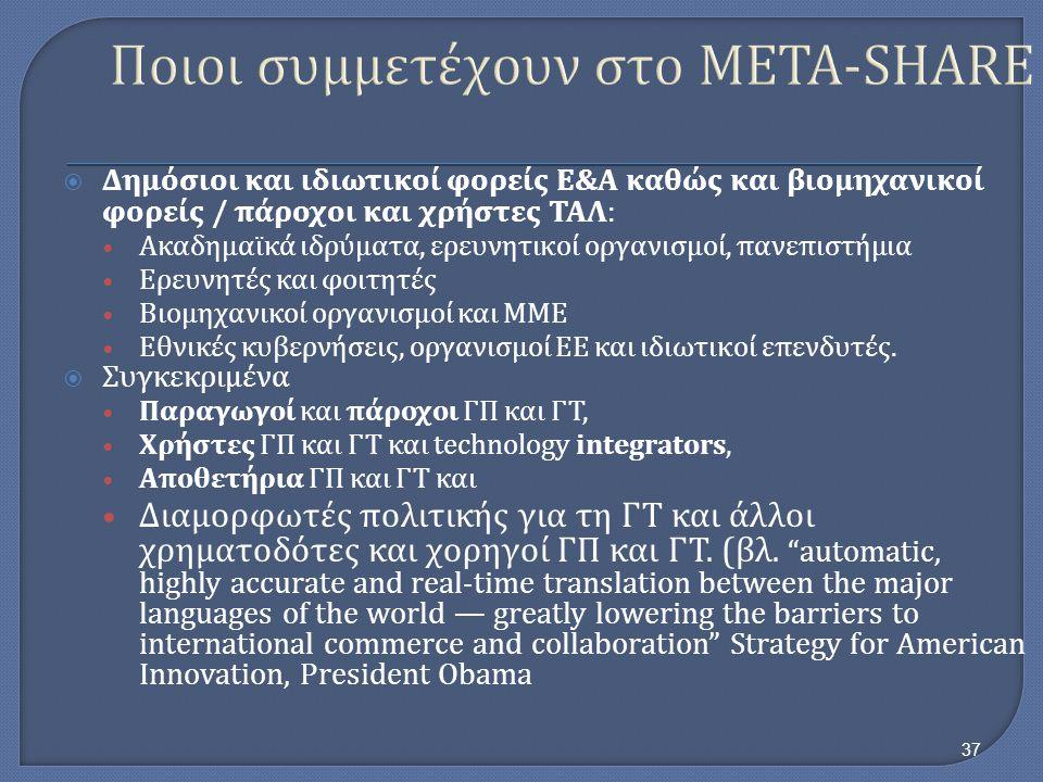 37 Ποιοι συμμετέχουν στο META-SHARE  Δημόσιοι και ιδιωτικοί φορείς Ε&Α καθώς και βιομηχανικοί φορείς / πάροχοι και χρήστες ΤΑΛ: • Ακαδημαϊκά ιδρύματα