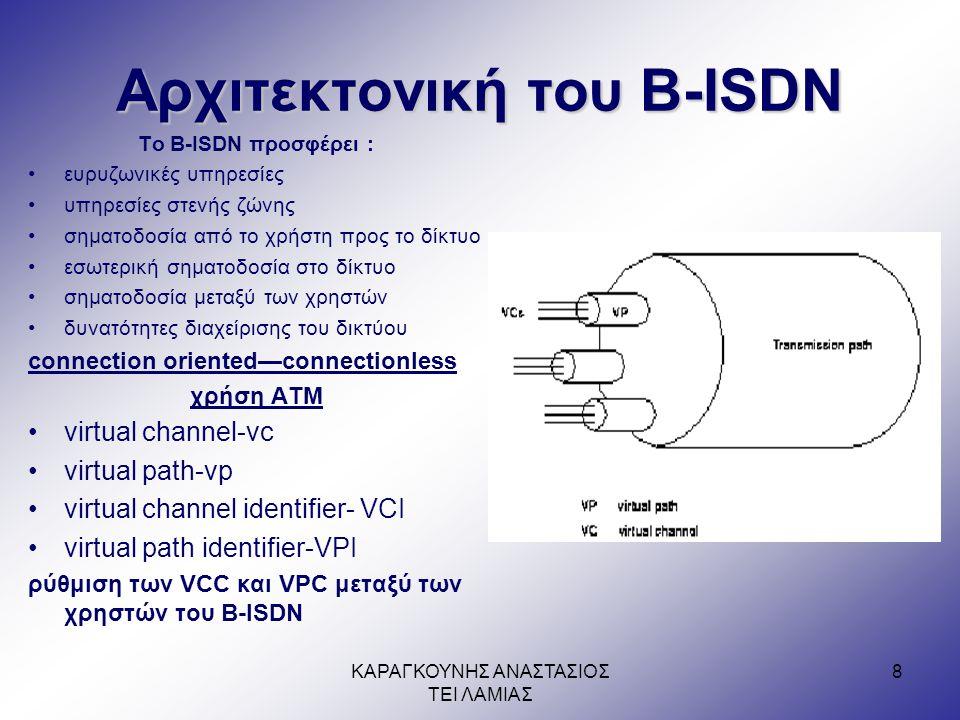 ΚΑΡΑΓΚΟΥΝΗΣ ΑΝΑΣΤΑΣΙΟΣ ΤΕΙ ΛΑΜΙΑΣ 8 Αρχιτεκτονική του B-ISDN Το B-ISDN προσφέρει : •ευρυζωνικές υπηρεσίες •υπηρεσίες στενής ζώνης •σηματοδοσία από το χρήστη προς το δίκτυο •εσωτερική σηματοδοσία στο δίκτυο •σηματοδοσία μεταξύ των χρηστών •δυνατότητες διαχείρισης του δικτύου connection oriented—connectionless χρήση ΑΤΜ •virtual channel-vc •virtual path-vp •virtual channel identifier- VCI •virtual path identifier-VPI ρύθμιση των VCC και VPC μεταξύ των χρηστών του B-ISDN