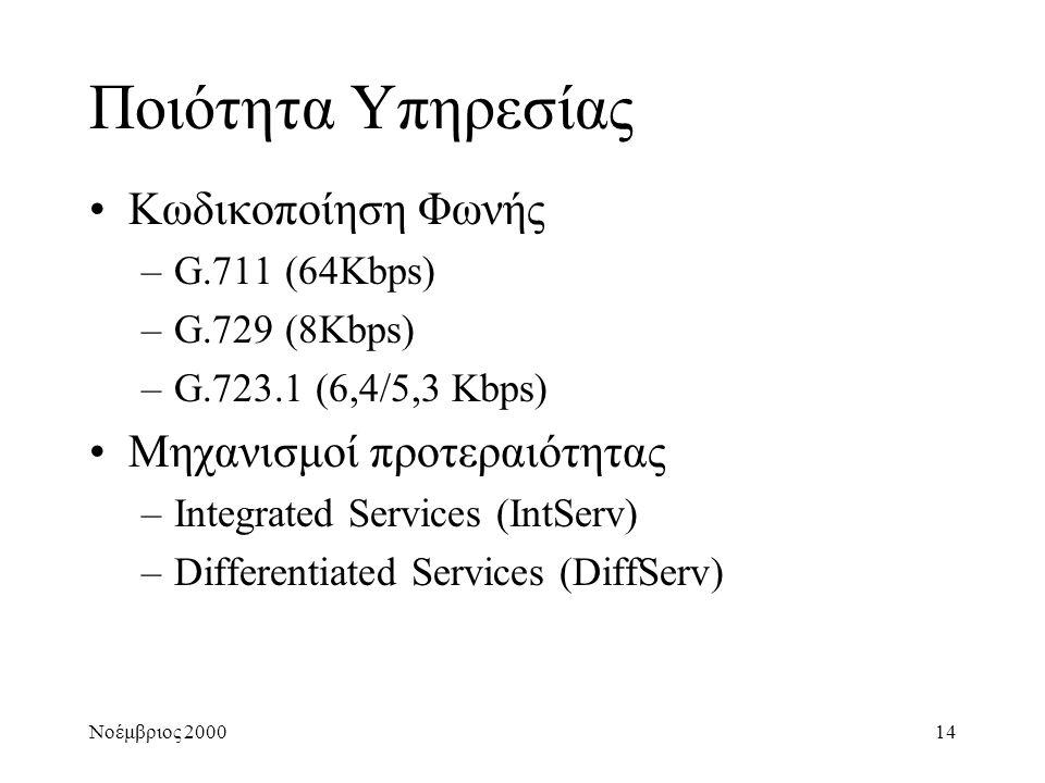 Νοέμβριος 200014 Ποιότητα Υπηρεσίας •Κωδικοποίηση Φωνής –G.711 (64Kbps) –G.729 (8Kbps) –G.723.1 (6,4/5,3 Kbps) •Μηχανισμοί προτεραιότητας –Integrated