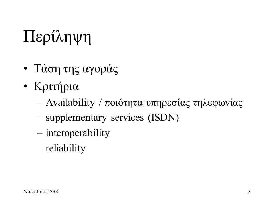 Νοέμβριος 200014 Ποιότητα Υπηρεσίας •Κωδικοποίηση Φωνής –G.711 (64Kbps) –G.729 (8Kbps) –G.723.1 (6,4/5,3 Kbps) •Μηχανισμοί προτεραιότητας –Integrated Services (IntServ) –Differentiated Services (DiffServ)