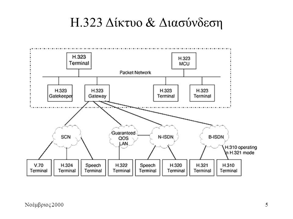 Νοέμβριος 20006 Η.323 Protocol Stack