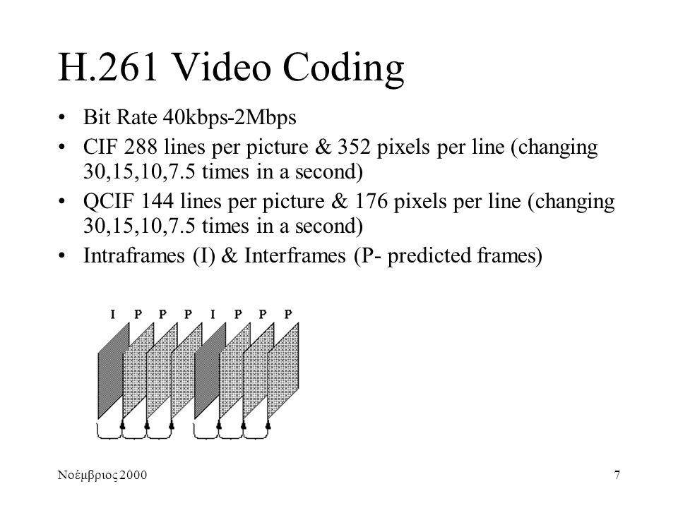 Νοέμβριος 20008 H.261 Video Coding •Intraframe (I): Macroblock of 4 Y pixels (luminance) and 1 Cr and 1 Cb frame (color difference components).