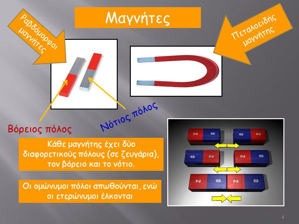5 Αν απλώσουμε ρινίσματα σιδήρου σε μια γυάλινη επιφάνεια και από κάτω τοποθετήσουμε ραβδόμορφο μαγνήτη,τα ρινίσματα θα μαγνητιστούν και θα πάρουν μια καθορισμένη μορφή που ονομάζεται Μαγνητικό Φάσμα.