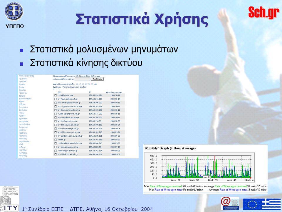 1 ο Συνέδριο ΕΕΠΕ – ΔΤΠΕ, Αθήνα, 16 Οκτωβρίου 2004 ΥΠΕΠΘ Sch.gr Στατιστικά Χρήσης  Στατιστικά μολυσμένων μηνυμάτων  Στατιστικά κίνησης δικτύου