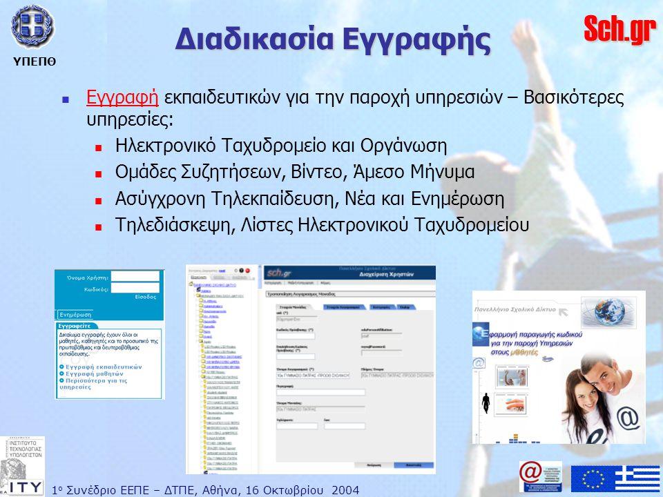 1 ο Συνέδριο ΕΕΠΕ – ΔΤΠΕ, Αθήνα, 16 Οκτωβρίου 2004 ΥΠΕΠΘ Sch.gr Διαδικασία Εγγραφής  Εγγραφή εκπαιδευτικών για την παροχή υπηρεσιών – Βασικότερες υπηρεσίες: Εγγραφή  Ηλεκτρονικό Ταχυδρομείο και Οργάνωση  Ομάδες Συζητήσεων, Βίντεο, Άμεσο Μήνυμα  Ασύγχρονη Τηλεκπαίδευση, Νέα και Ενημέρωση  Τηλεδιάσκεψη, Λίστες Ηλεκτρονικού Ταχυδρομείου