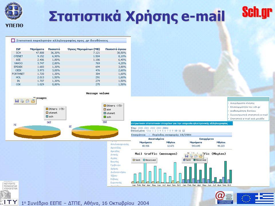 1 ο Συνέδριο ΕΕΠΕ – ΔΤΠΕ, Αθήνα, 16 Οκτωβρίου 2004 ΥΠΕΠΘ Sch.gr Στατιστικά Χρήσης e-mail
