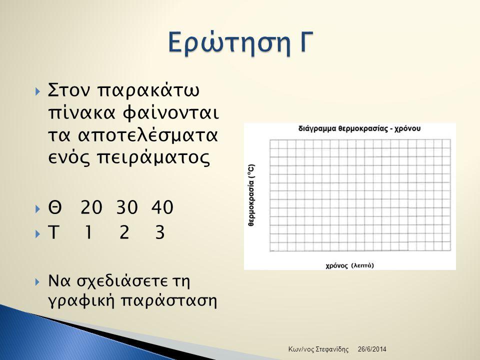  Στον παρακάτω πίνακα φαίνονται τα αποτελέσματα ενός πειράματος  Θ 20 30 40  T 1 2 3  Να σχεδιάσετε τη γραφική παράσταση 26/6/2014Κων/νος Στεφανίδ