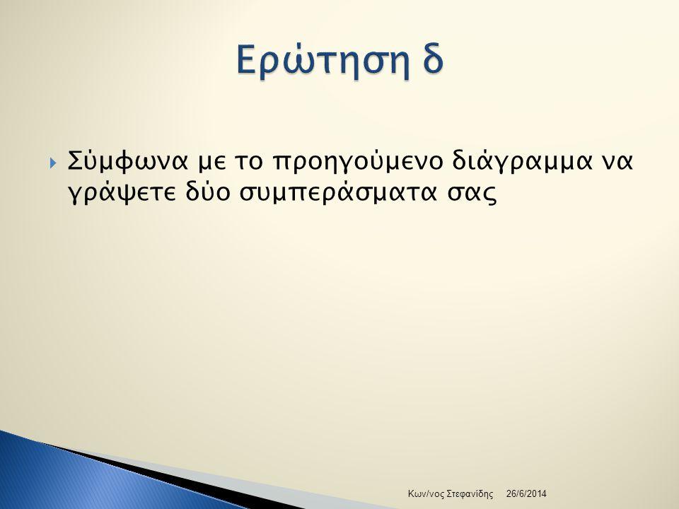 Σύμφωνα με το προηγούμενο διάγραμμα να γράψετε δύο συμπεράσματα σας 26/6/2014Κων/νος Στεφανίδης