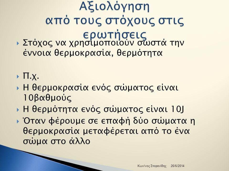 Αναζητήστε πληροφορίες (κείμενο, βίντεο, προσομοίωση), για τα παρακάτω θέματα:  Η ιστορία της μονάδας μέτρησης  Οι μονάδες μέτρησης ανά τον κόσμο 26/6/2014Κων/νος Στεφανίδης