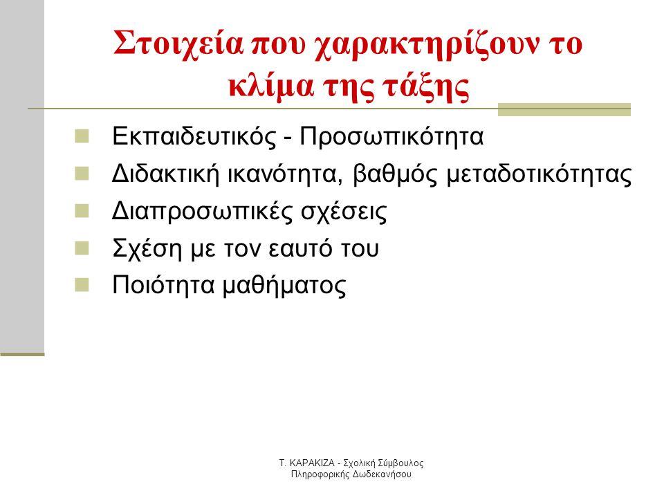 Τ. ΚΑΡΑΚΙΖΑ - Σχολική Σύμβουλος Πληροφορικής Δωδεκανήσου Στοιχεία που χαρακτηρίζουν το κλίμα της τάξης  Εκπαιδευτικός - Προσωπικότητα  Διδακτική ικα