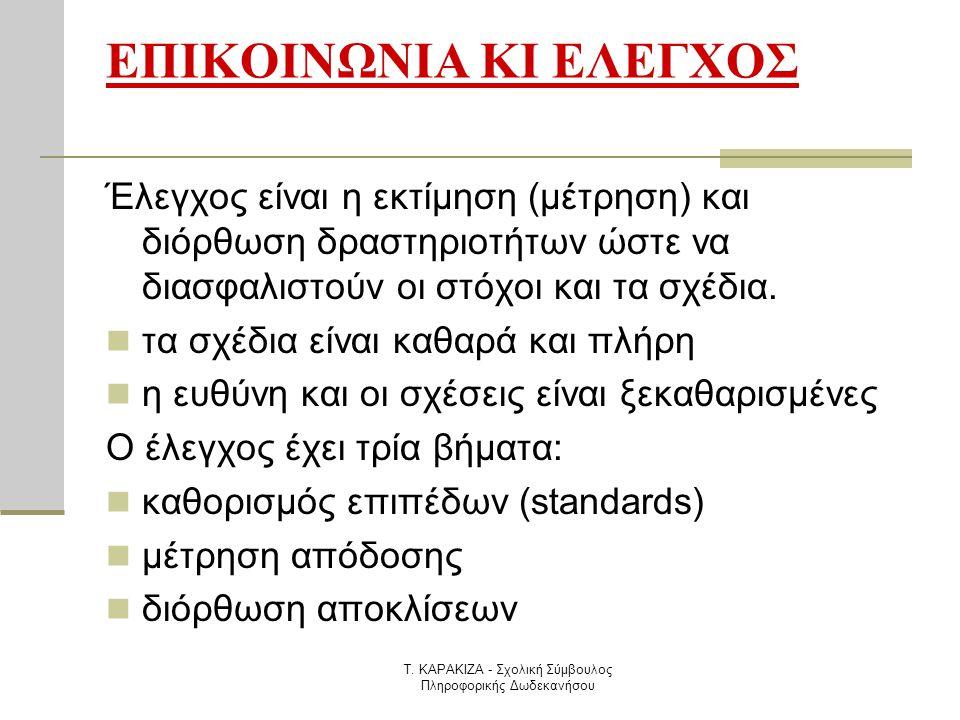 Τ. ΚΑΡΑΚΙΖΑ - Σχολική Σύμβουλος Πληροφορικής Δωδεκανήσου ΕΠΙΚΟΙΝΩΝΙΑ ΚΙ ΕΛΕΓΧΟΣ Έλεγχος είναι η εκτίμηση (μέτρηση) και διόρθωση δραστηριοτήτων ώστε να