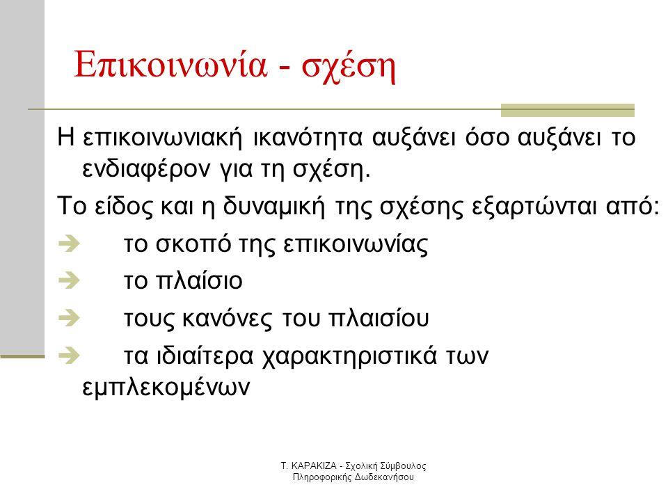 Τ. ΚΑΡΑΚΙΖΑ - Σχολική Σύμβουλος Πληροφορικής Δωδεκανήσου Επικοινωνία - σχέση Η επικοινωνιακή ικανότητα αυξάνει όσο αυξάνει το ενδιαφέρον για τη σχέση.