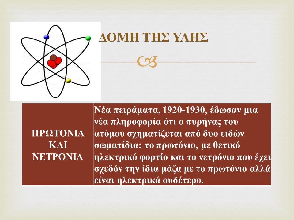  ΠΡΩΤΟΝΙΑ ΚΑΙ ΝΕΤΡΟΝΙΑ Νέα πειράματα, 1920-1930, έδωσαν μια νέα πληροφορία ότι ο πυρήνας του ατόμου σχηματίζεται από δυο ειδών σωματίδια: το πρωτόνιο, με θετικό ηλεκτρικό φορτίο και το νετρόνιο που έχει σχεδόν την ίδια μάζα με το πρωτόνιο αλλά είναι ηλεκτρικά ουδέτερο.