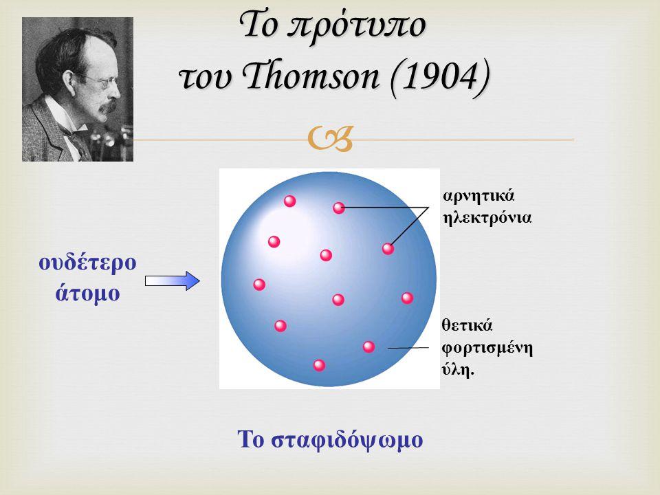  Το πρότυπο του Thomson (1904) αρνητικά ηλεκτρόνια θετικά φορτισμένη ύλη. Το σταφιδόψωμο ουδέτερο άτομο