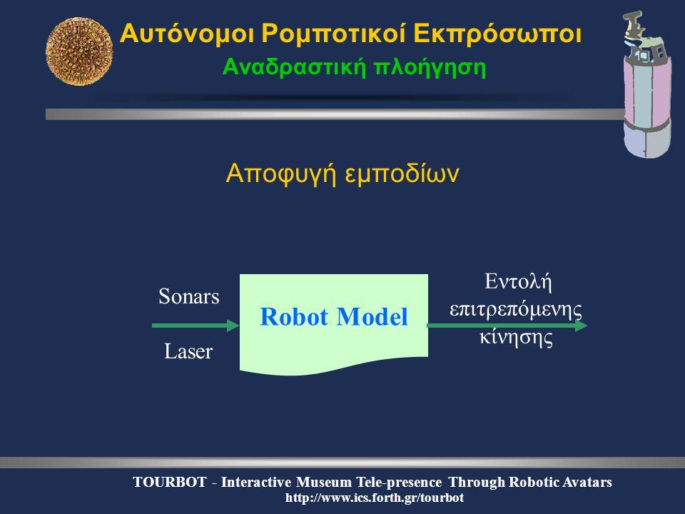 TOURBOT - Interactive Museum Tele-presence Through Robotic Avatars http://www.ics.forth.gr/tourbot Αυτόνομοι Ρομποτικοί Εκπρόσωποι Αναδραστική πλοήγηση Αποφυγή εμποδίων Robot Model Sonars Laser Εντολή επιτρεπόμενης κίνησης