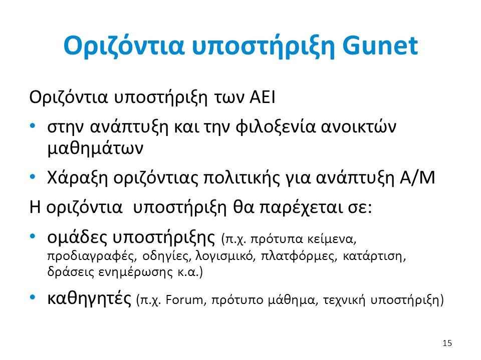 Οριζόντια υποστήριξη Gunet Οριζόντια υποστήριξη των ΑΕΙ • στην ανάπτυξη και την φιλοξενία ανοικτών μαθημάτων • Χάραξη οριζόντιας πολιτικής για ανάπτυξ