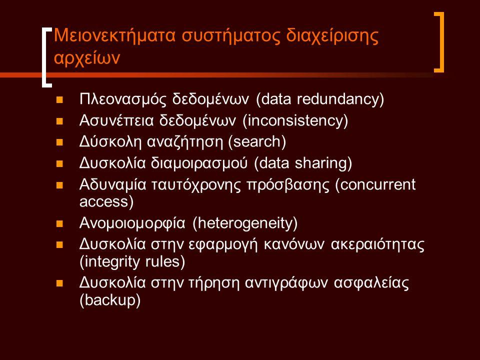 Μειονεκτήματα συστήματος διαχείρισης αρχείων  Πλεονασμός δεδομένων (data redundancy)  Ασυνέπεια δεδομένων (inconsistency)  Δύσκολη αναζήτηση (searc