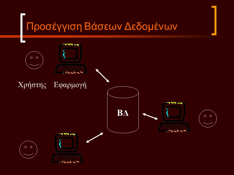 Προσέγγιση Βάσεων Δεδομένων Χρήστης Εφαρμογή ΒΔ