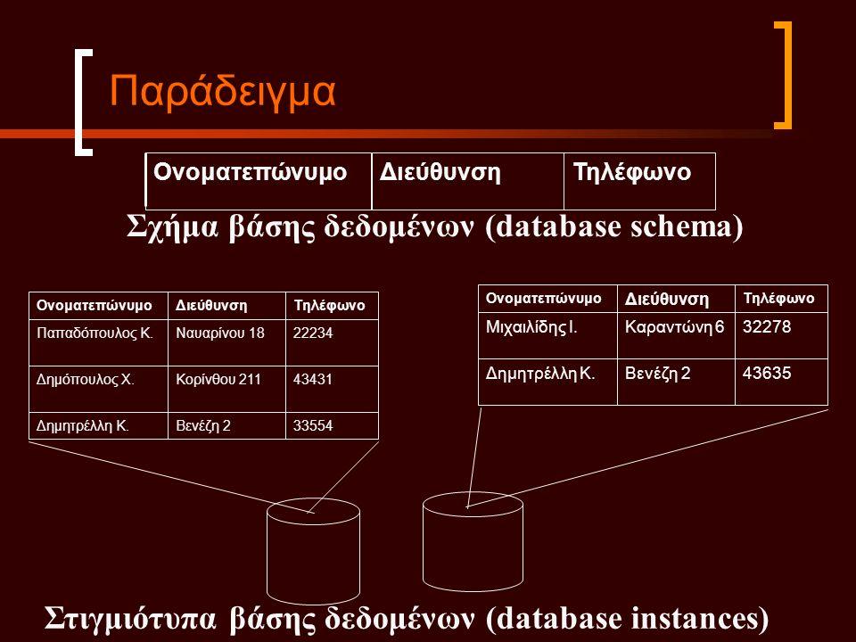 ΤηλέφωνοΔιεύθυνσηΟνοματεπώνυμο Σχήμα βάσης δεδομένων (database schema) Στιγμιότυπα βάσης δεδομένων (database instances) 33554Βενέζη 2Δημητρέλλη Κ. 434