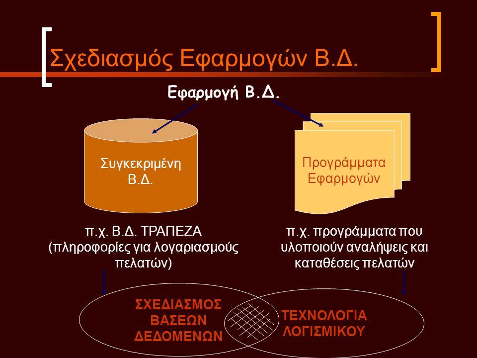 Σχεδιασμός Εφαρμογών Β.Δ. Εφαρμογή Β.Δ. Συγκεκριμένη Β.Δ. Προγράμματα Εφαρμογών π.χ. Β.Δ. ΤΡΑΠΕΖΑ (πληροφορίες για λογαριασμούς πελατών) π.χ. προγράμμ