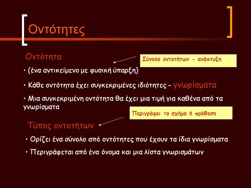 Οντότητες Οντότητα • (ένα αντικείμενο με φυσική ύπαρξη) • Κάθε οντότητα έχει συγκεκριμένες ιδιότητες - γνωρίσματα • Μια συγκεκριμένη οντότητα θα έχει