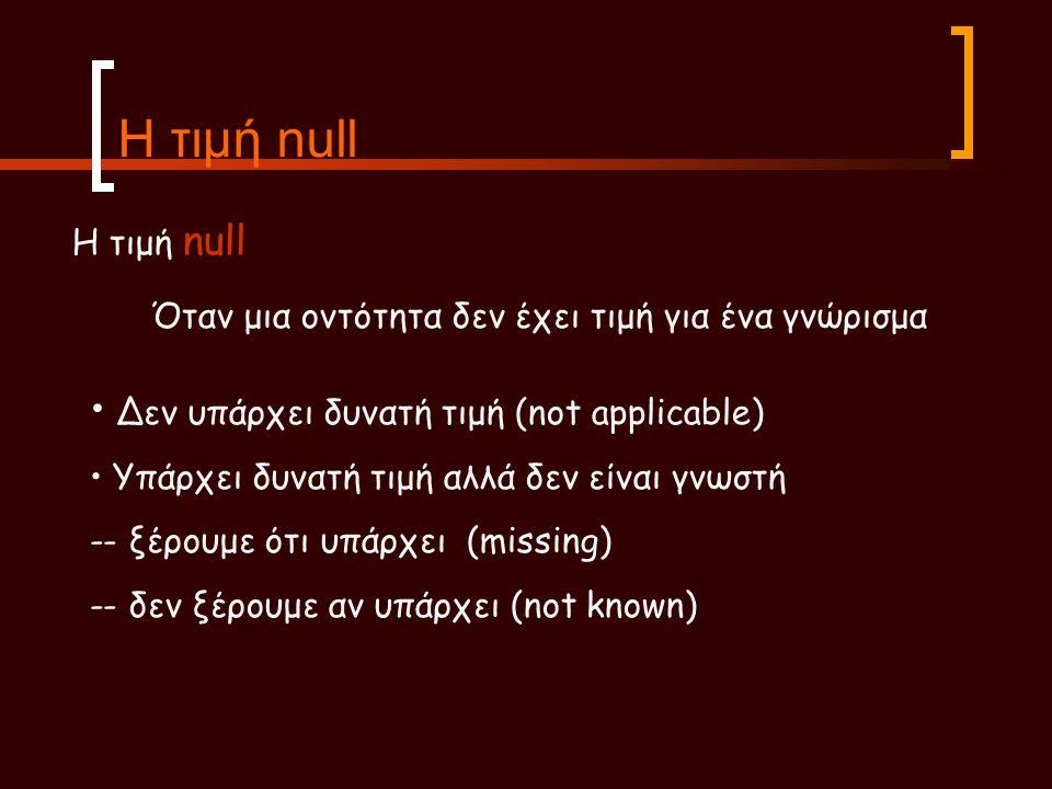 Η τιμή null Όταν μια οντότητα δεν έχει τιμή για ένα γνώρισμα • Δεν υπάρχει δυνατή τιμή (not applicable) • Υπάρχει δυνατή τιμή αλλά δεν είναι γνωστή -- ξέρουμε ότι υπάρχει (missing) -- δεν ξέρουμε αν υπάρχει (not known)