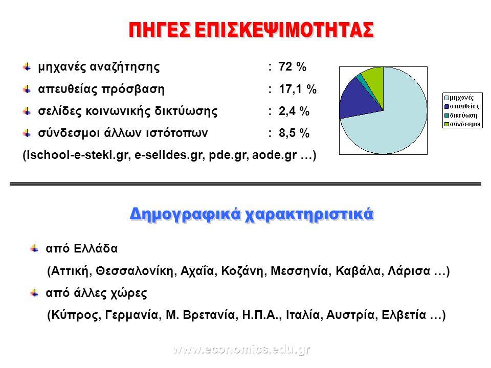 μηχανές αναζήτησης: 72 % απευθείας πρόσβαση: 17,1 % σελίδες κοινωνικής δικτύωσης : 2,4 % σύνδεσμοι άλλων ιστότοπων : 8,5 % (ischool-e-steki.gr, e-seli
