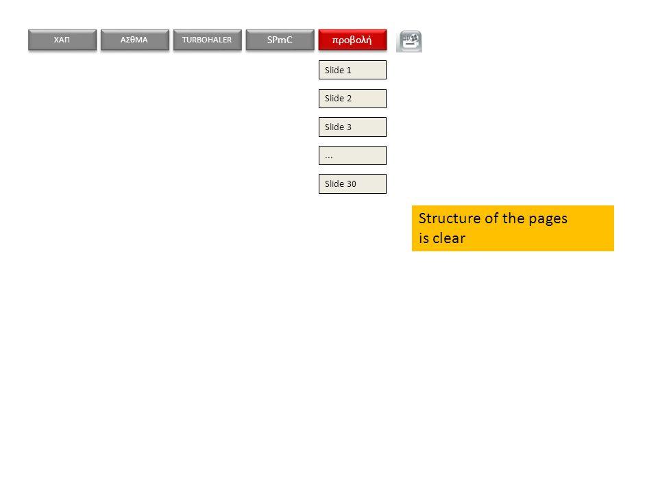 προβολή SPmC TURBOHALER ΑΣθΜΑ ΧΑΠ Slide 1 Slide 2 Slide 3...